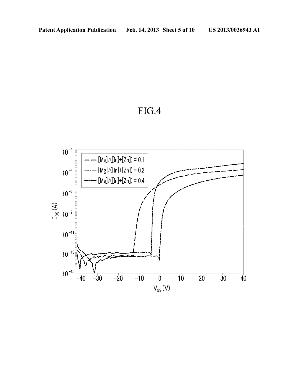 SOLUTION COMPOSITION FOR FORMING OXIDE THIN FILM AND ELECTRONIC DEVICE     INCLUDING THE OXIDE THIN FILM - diagram, schematic, and image 06