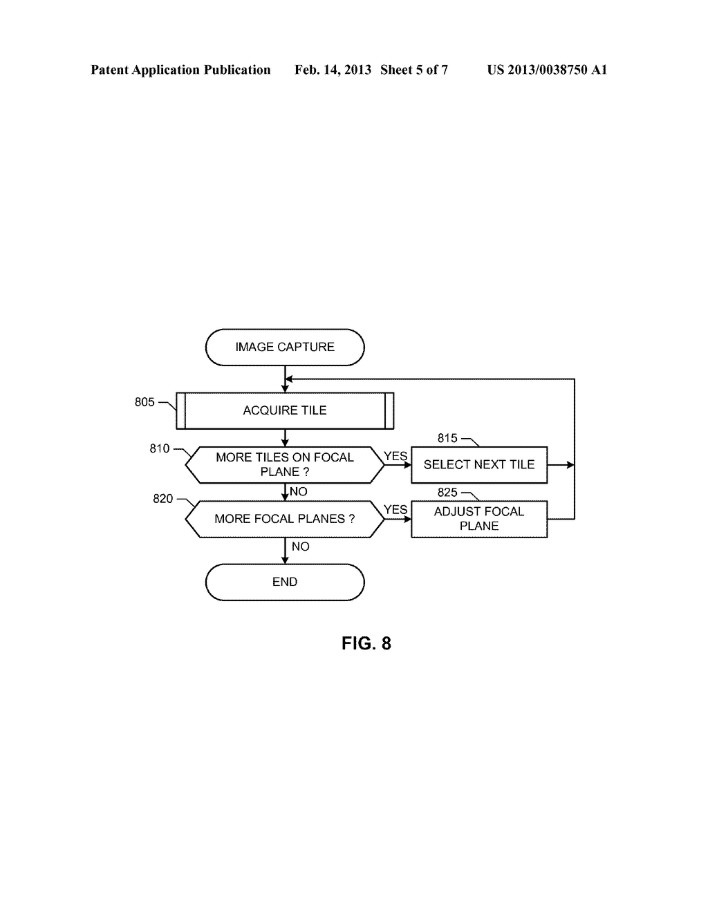 METHODS AND APPARATUS TO PERFORM MULTI-FOCAL PLANE IMAGE ACQUISITION AND     COMPRESSION - diagram, schematic, and image 06