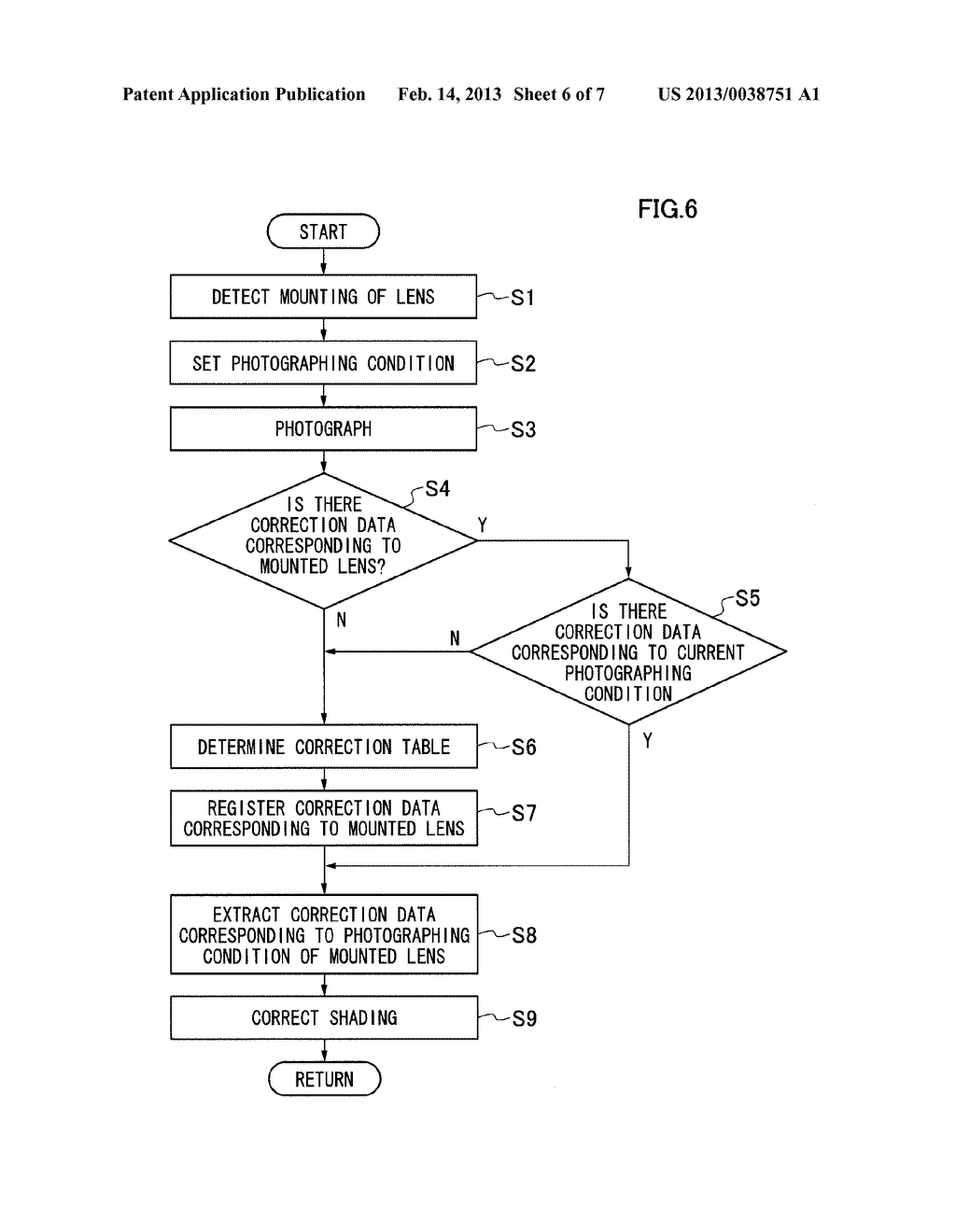 IMAGING APPARATUS, IMAGING APPARATUS BODY, AND SHADING CORRECTING METHOD - diagram, schematic, and image 07