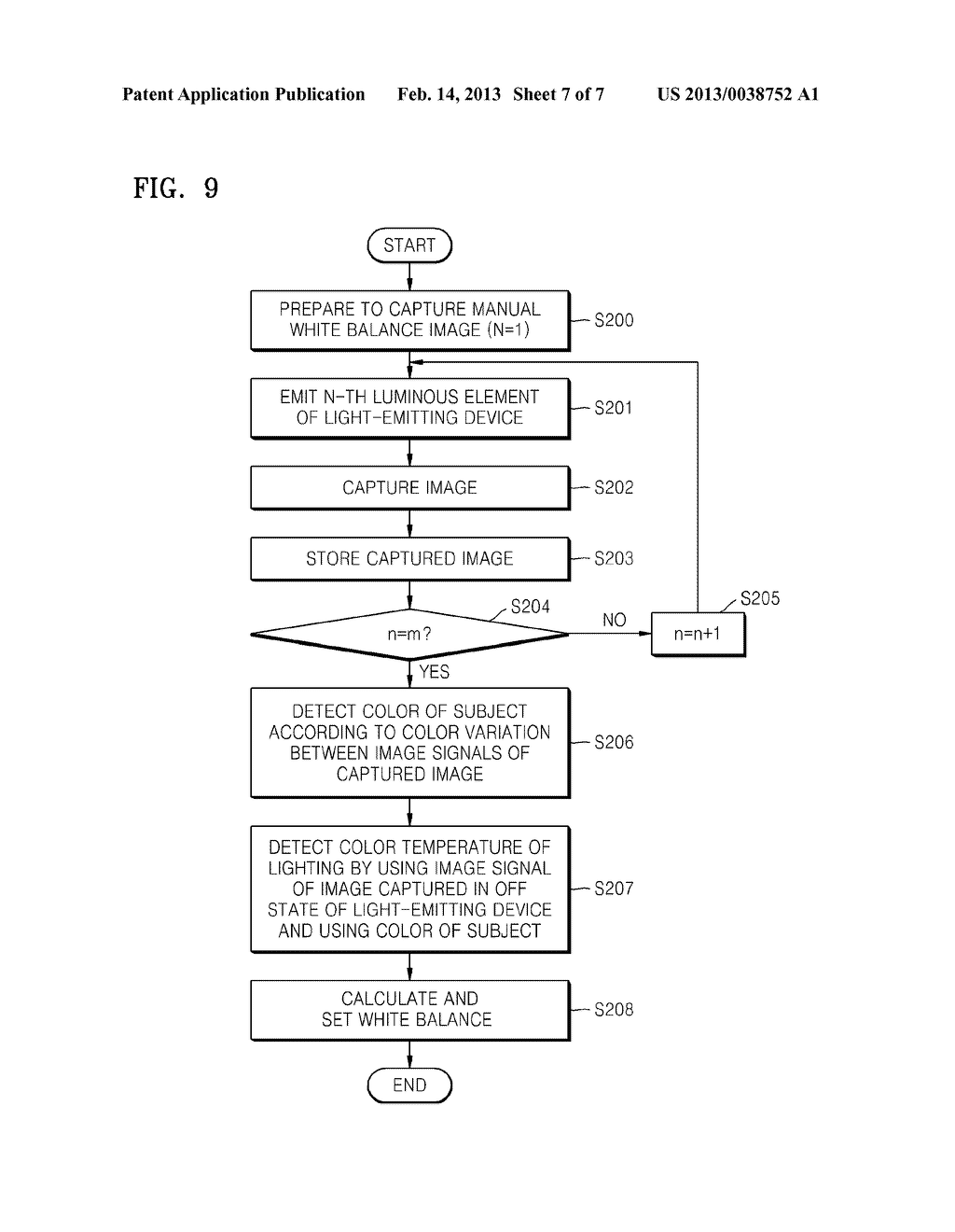 DIGITAL PHOTOGRAPHING APPARATUS AND METHOD OF CONTROLLING THE SAME FOR     SETTING A WHITE BALANCE - diagram, schematic, and image 08