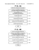 IMAGE CAPTURE APPARATUS AND METHOD diagram and image