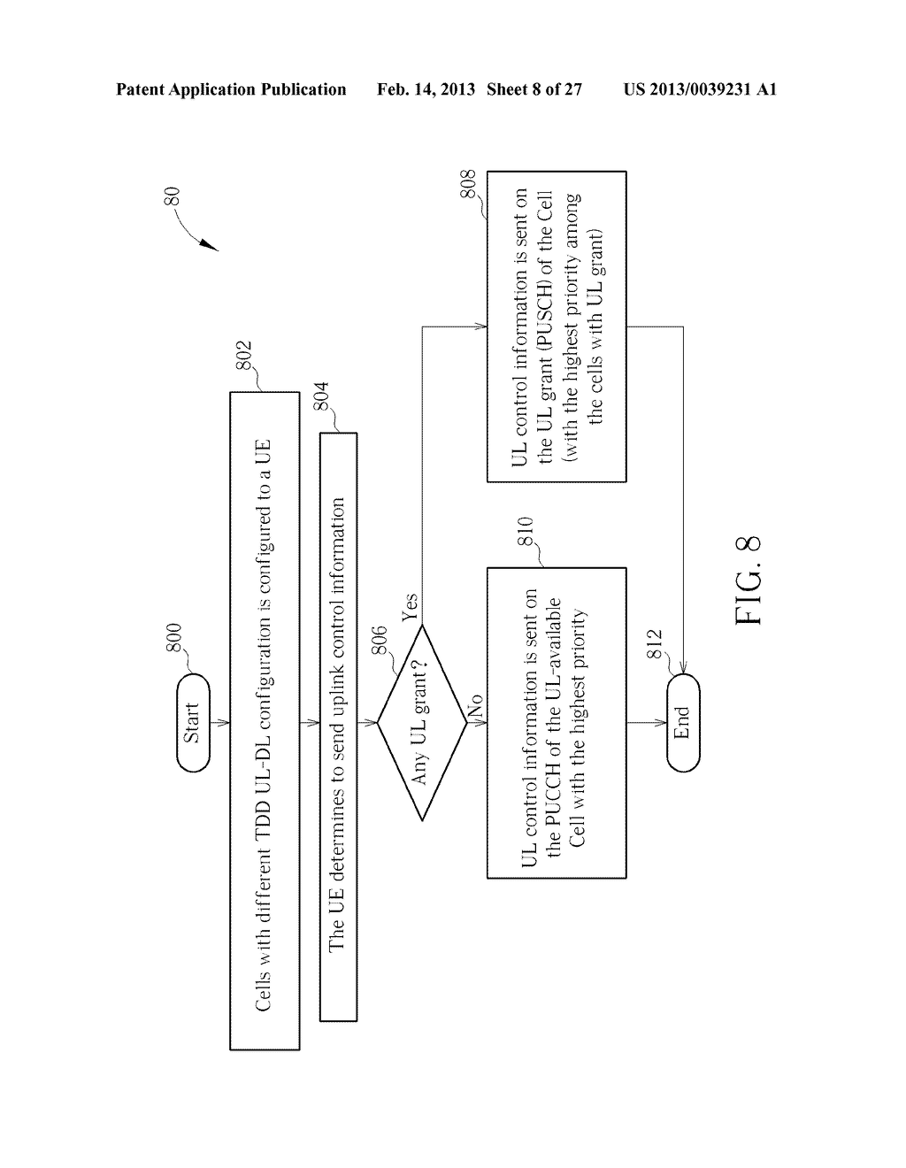 Method of Uplink Control Information Transmission - diagram, schematic, and image 09