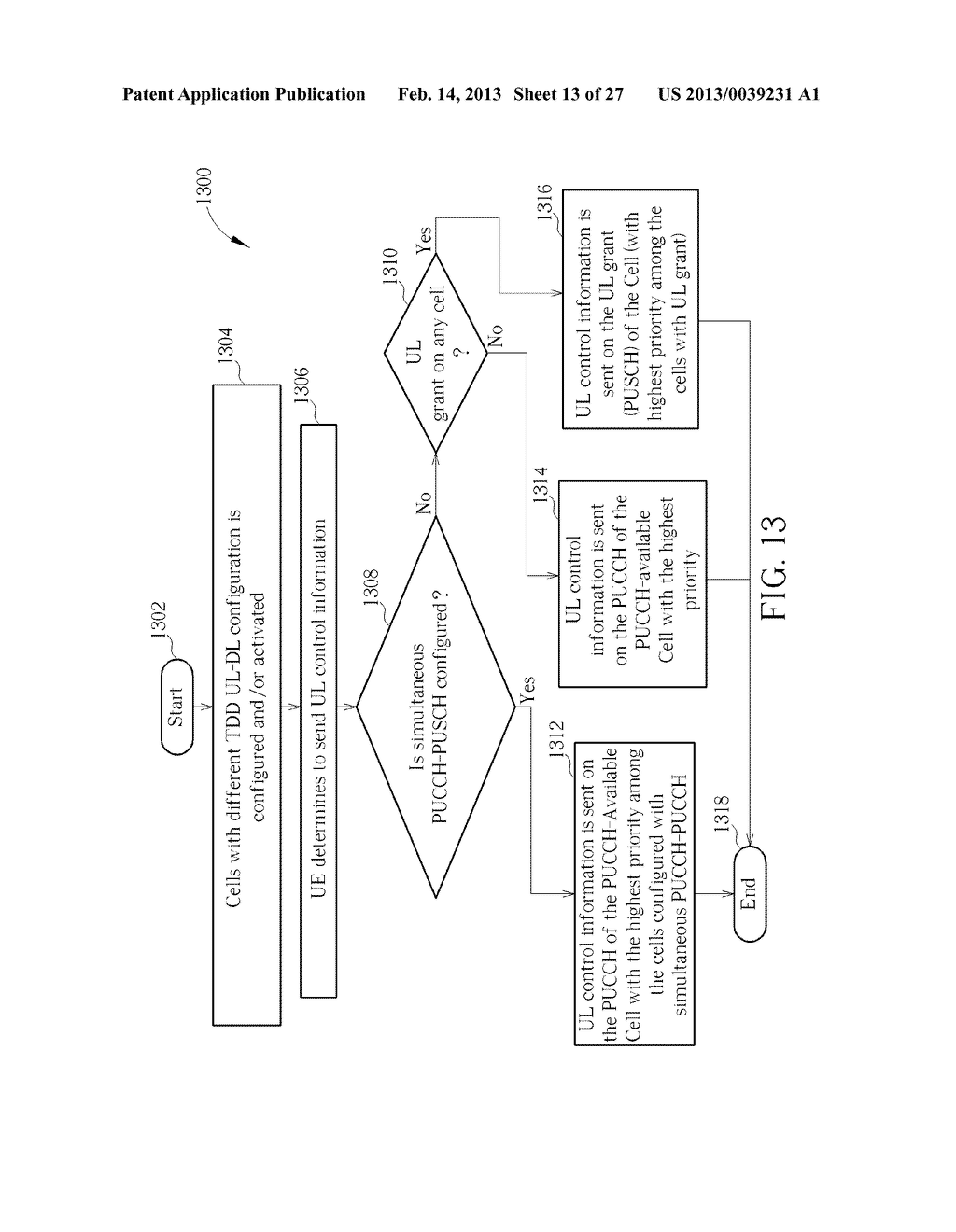 Method of Uplink Control Information Transmission - diagram, schematic, and image 14