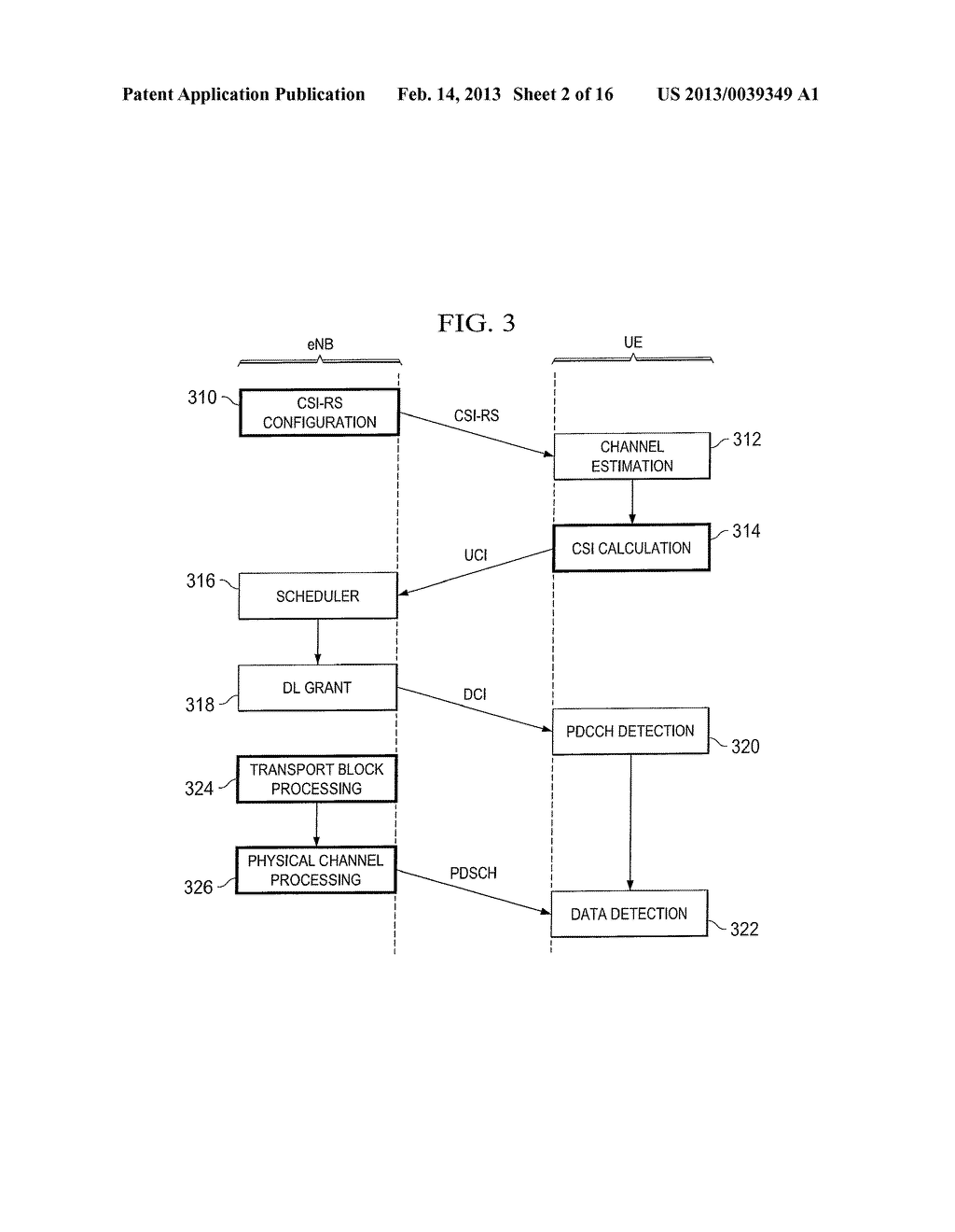 Methods of Channel State Information Feedback and Transmission in     Coordinated Multi-Point Wireless Communications System - diagram, schematic, and image 03