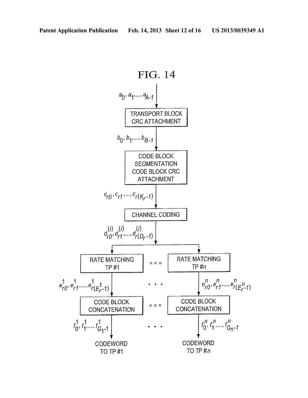 Methods of Channel State Information Feedback and Transmission in     Coordinated Multi-Point Wireless Communications System - diagram, schematic, and image 13