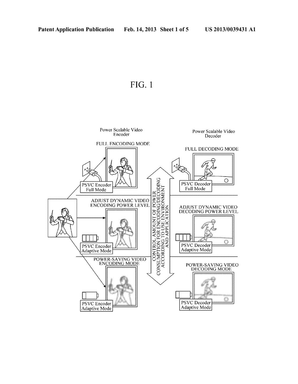 POWER-SCALABLE ENCODING/DECODING APPARATUS AND METHOD - diagram, schematic, and image 02