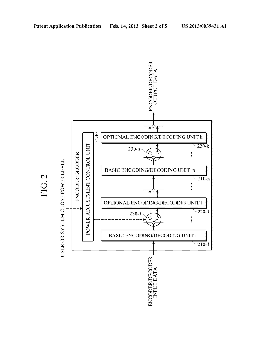POWER-SCALABLE ENCODING/DECODING APPARATUS AND METHOD - diagram, schematic, and image 03