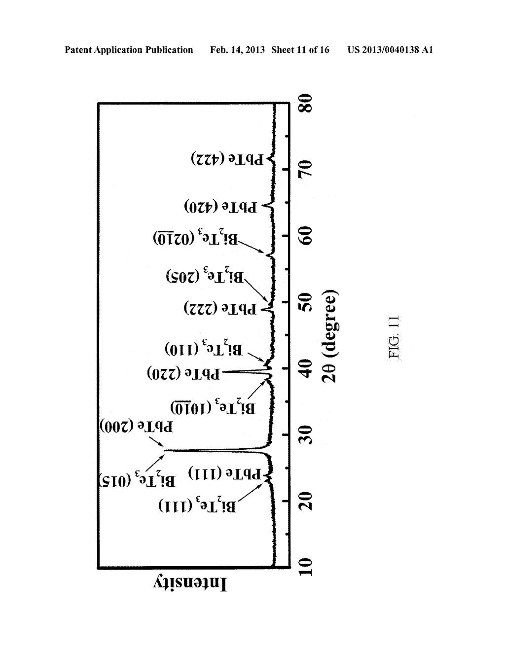 ULTRATHIN NANOWIRE-BASED AND NANOSCALE HETEROSTRUCTURE BASED     THERMOELECTRIC CONVERSION STRUCTURES AND METHOD OF MAKING THE SAME - diagram, schematic, and image 12