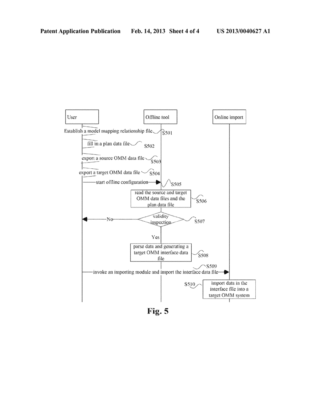 Data Cut-over Method and Apparatus - diagram, schematic, and image 05