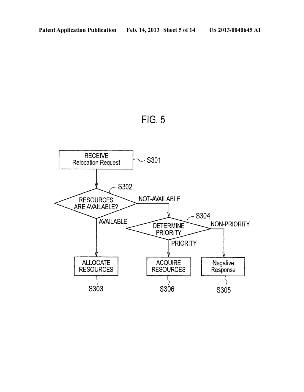 MOBILE COMMUNICATION METHOD, RADIO ACCESS NETWORK APPARATUS AND MOBILE     STATION - diagram, schematic, and image 06