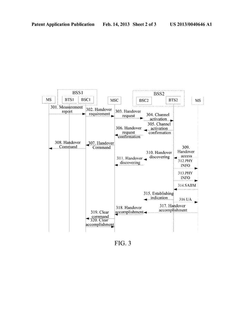 SYSTEM, METHOD AND BASE STATION SUBSYSTEM FOR REALIZING HANDOVER IN LOCAL     SWITCH - diagram, schematic, and image 03