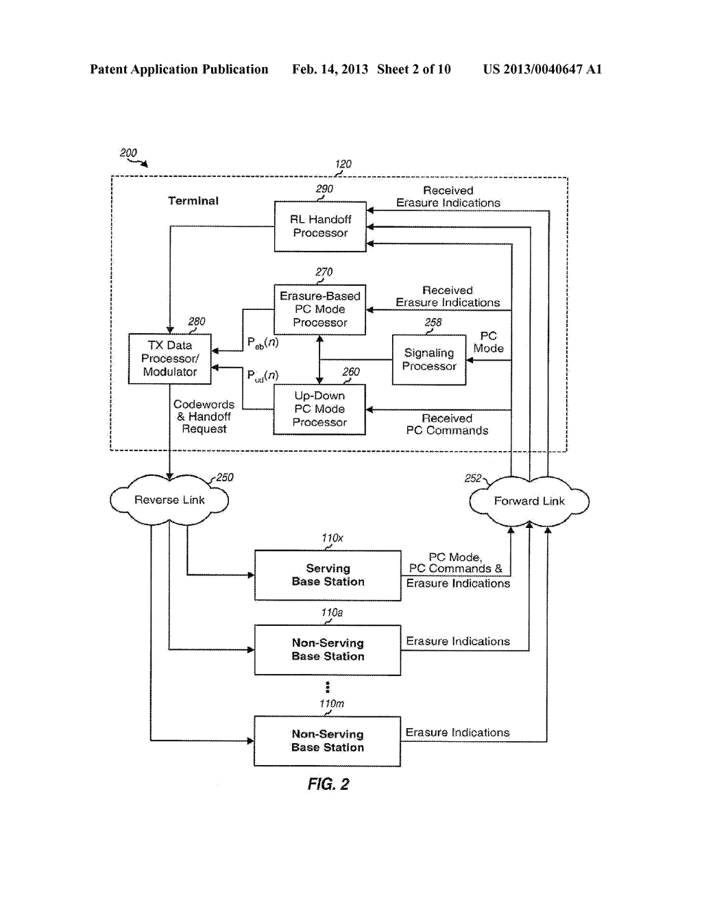 POWER CONTROL AND HANDOFF WITH POWER CONTROL COMMANDS AND ERASURE     INDICATIONS - diagram, schematic, and image 03