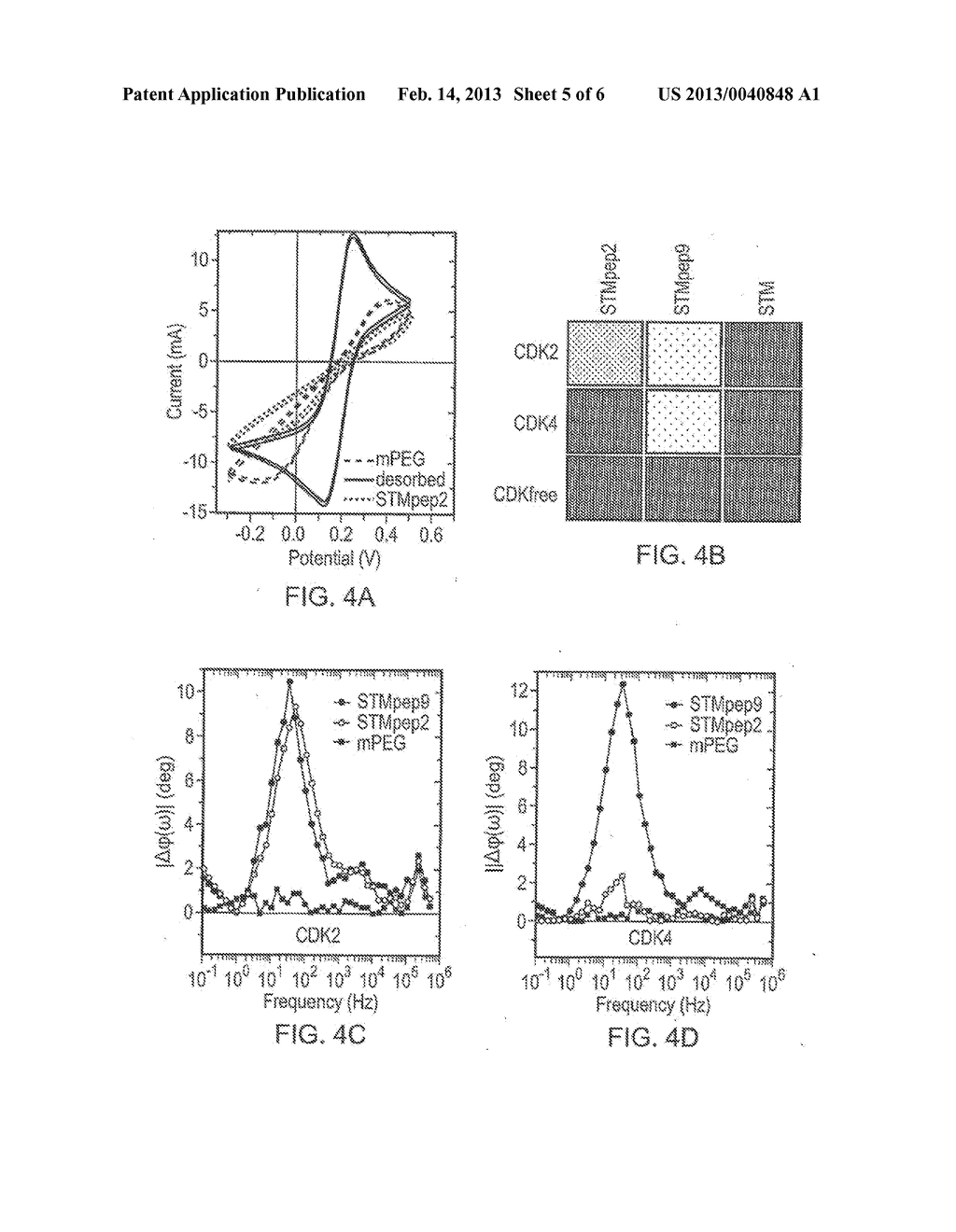 Methods and Devices for Detecting Structural Changes in a Molecule     Measuring Electrochemical Impedance - diagram, schematic, and image 06