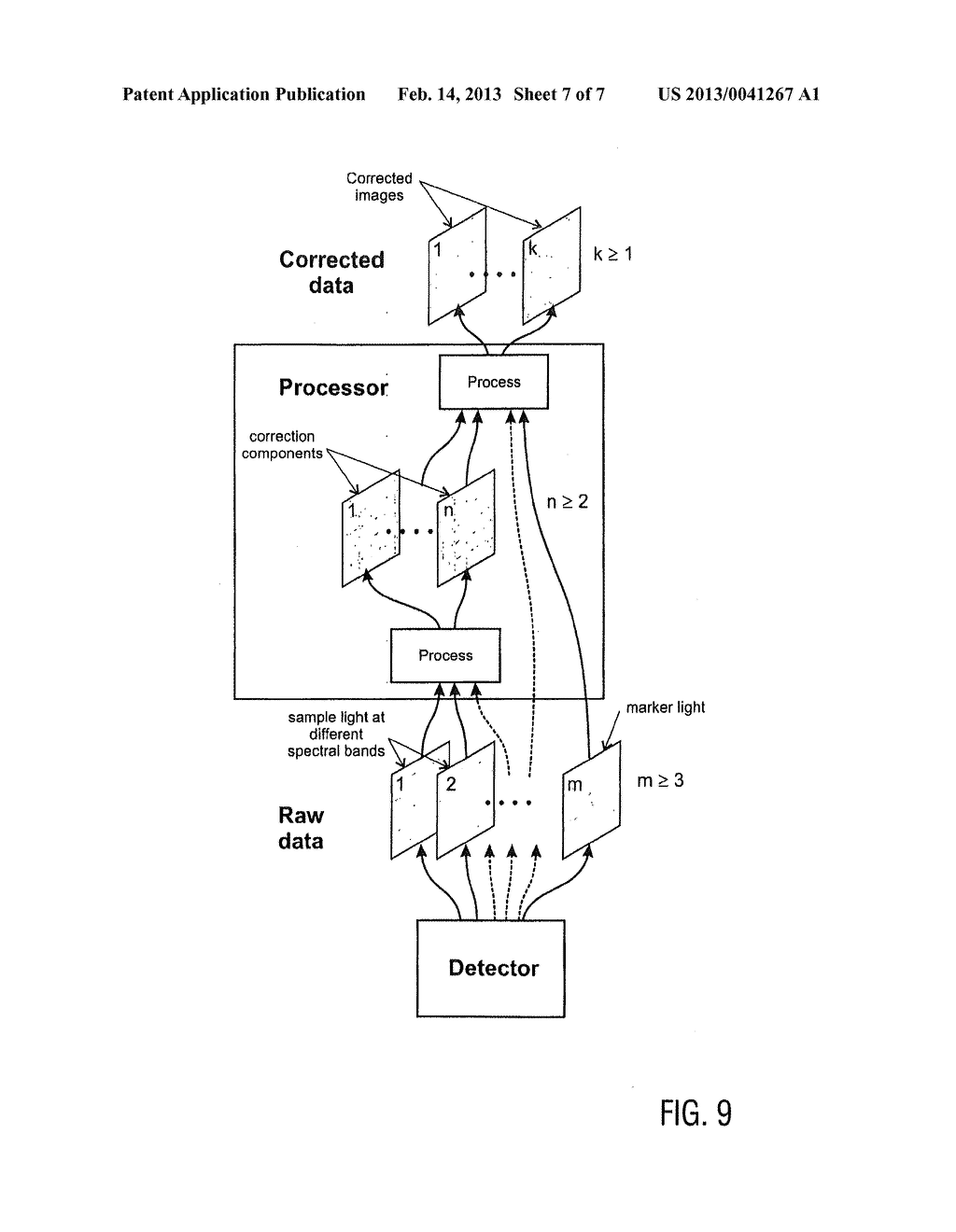 METHOD AND DEVICE FOR MULTI-SPECTRAL PHOTONIC IMAGING - diagram, schematic, and image 08