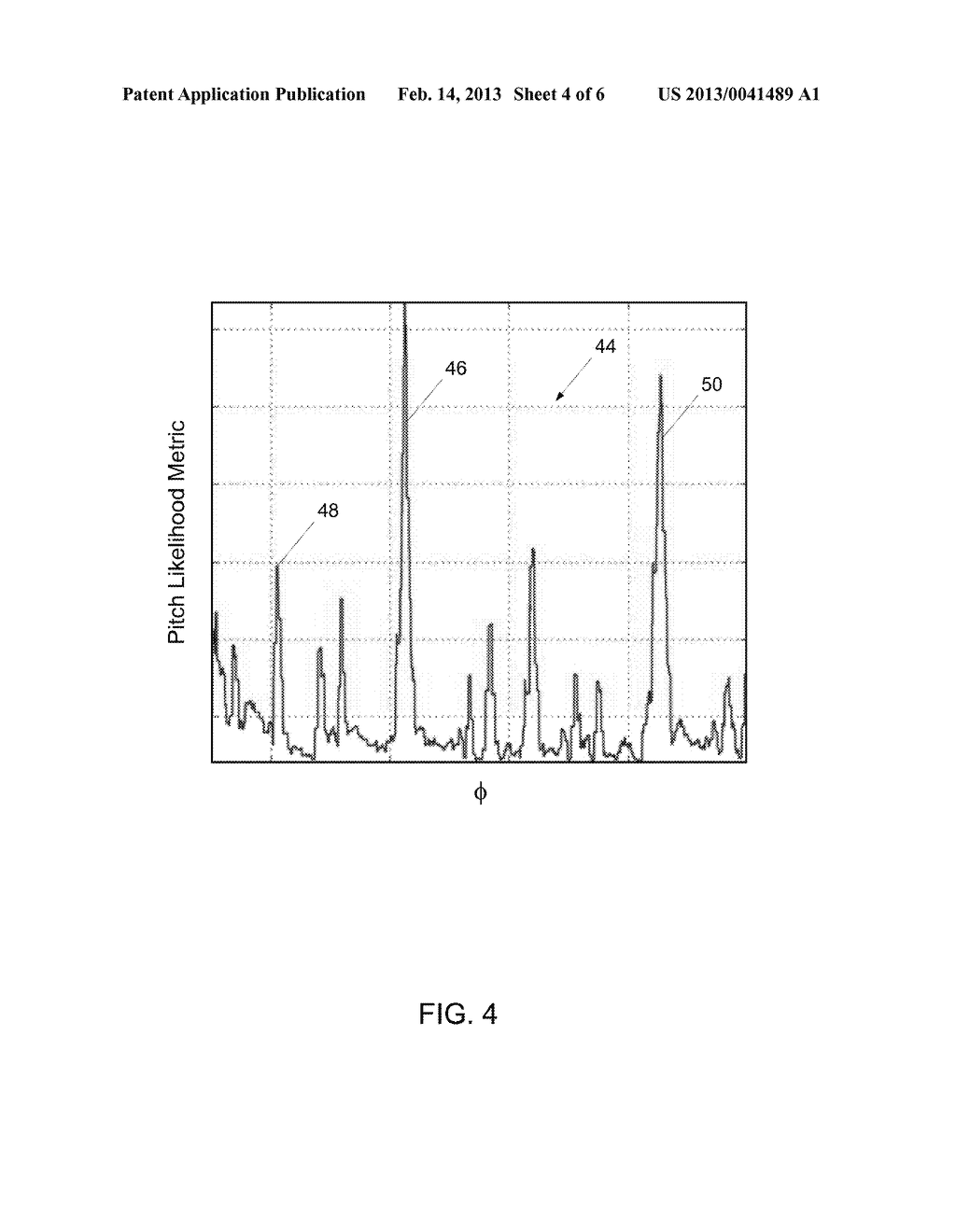 System And Method For Analyzing Audio Information To Determine Pitch     And/Or Fractional Chirp Rate - diagram, schematic, and image 05