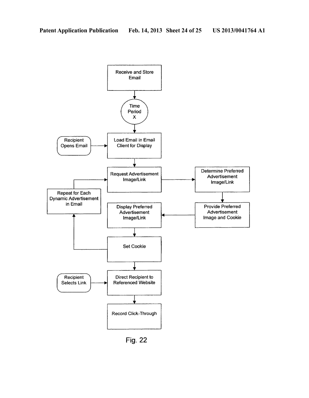 Method and System for Dynamic Textual Ad Distribution Via Email - diagram, schematic, and image 25
