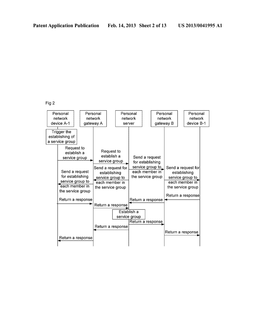 Method and System for Managing Service Group - diagram, schematic, and image 03