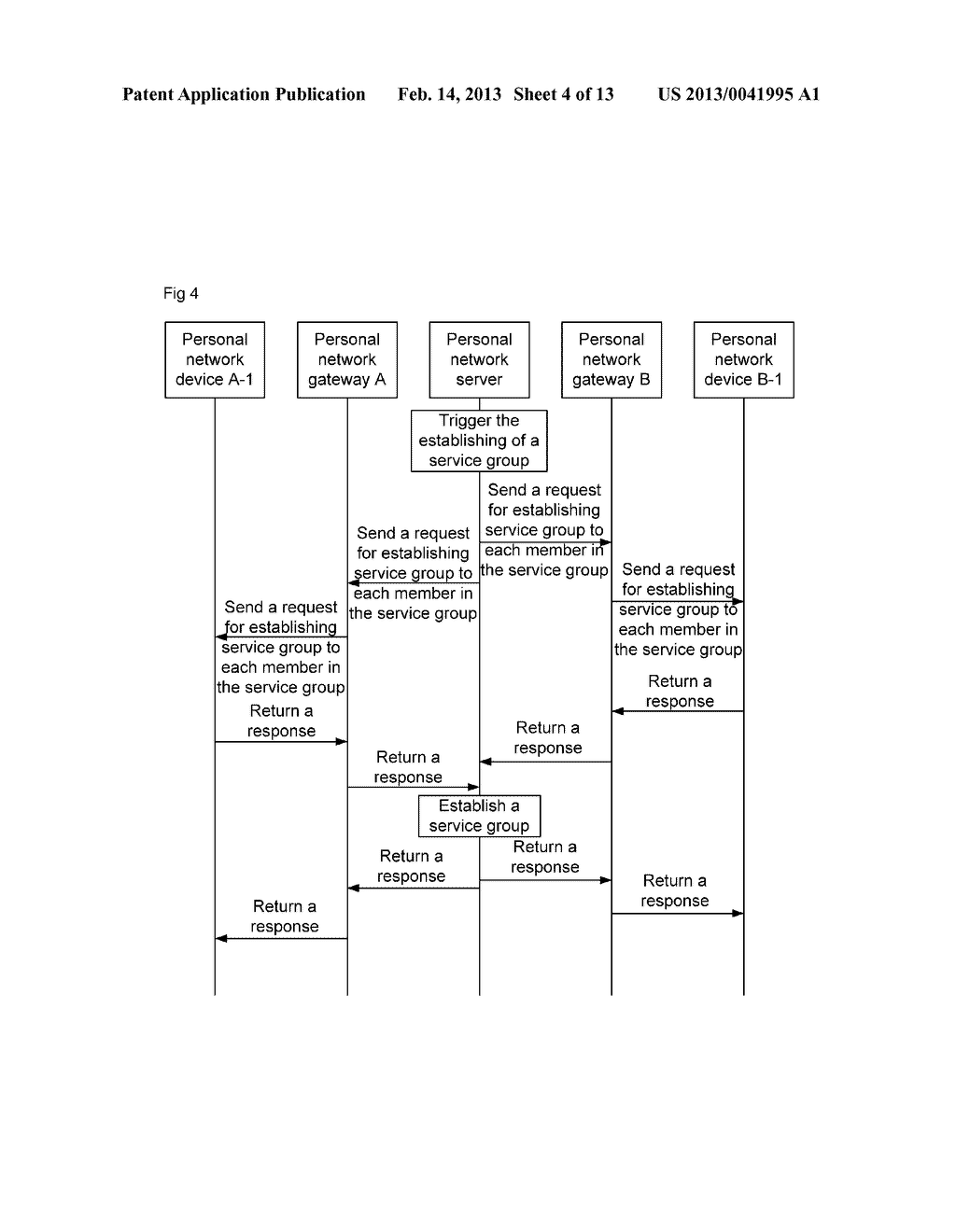 Method and System for Managing Service Group - diagram, schematic, and image 05