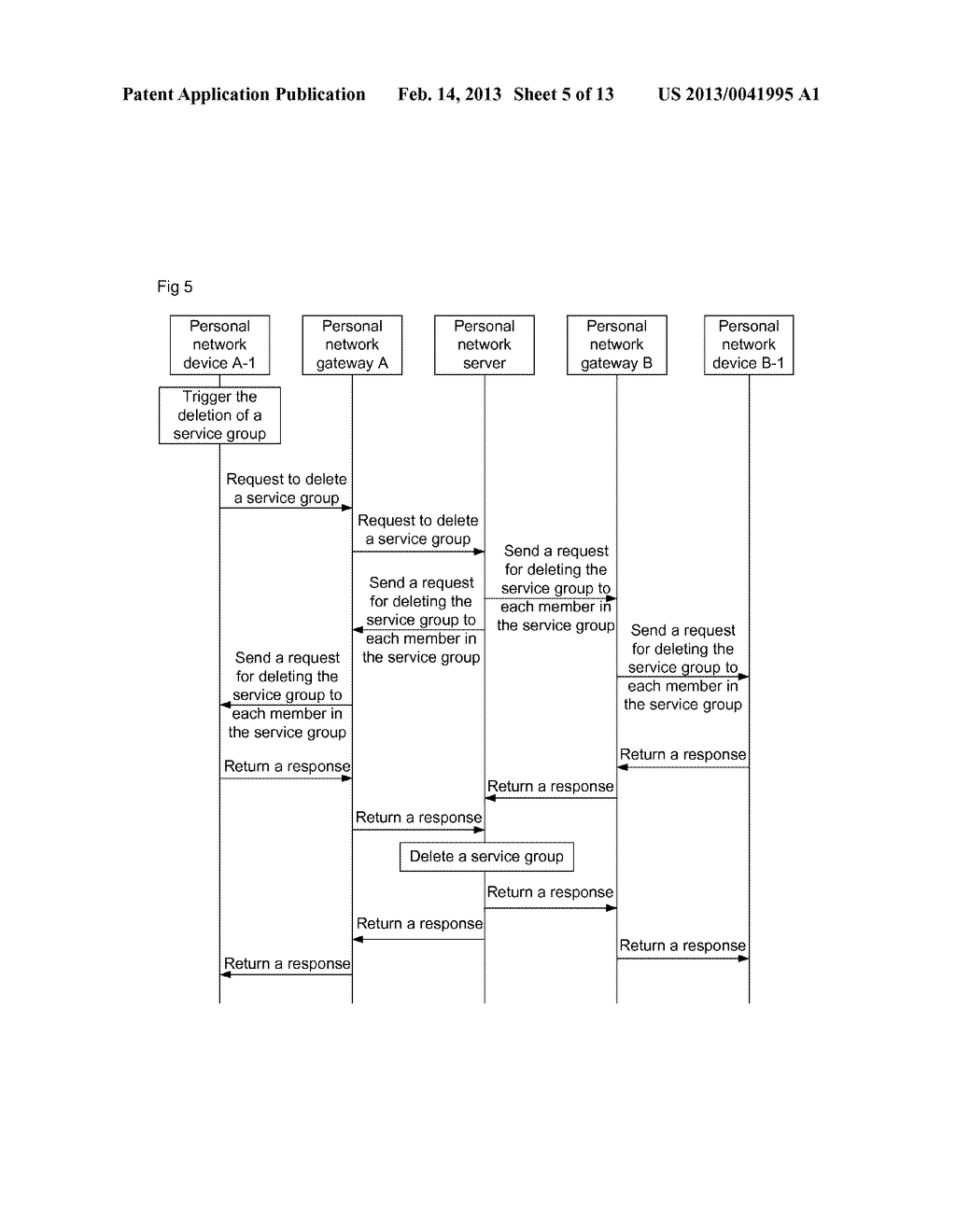 Method and System for Managing Service Group - diagram, schematic, and image 06