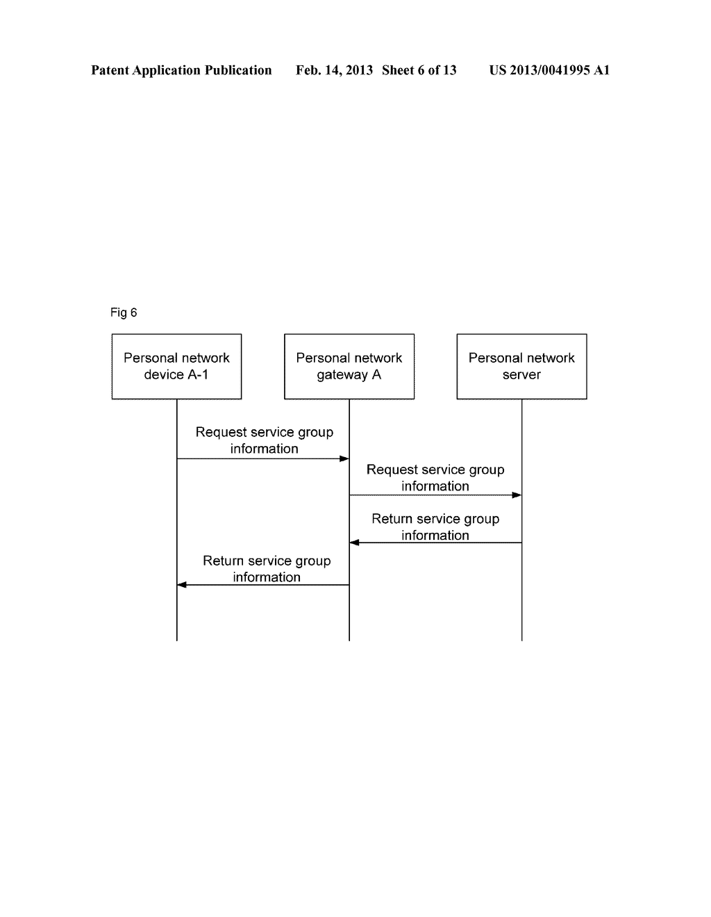Method and System for Managing Service Group - diagram, schematic, and image 07