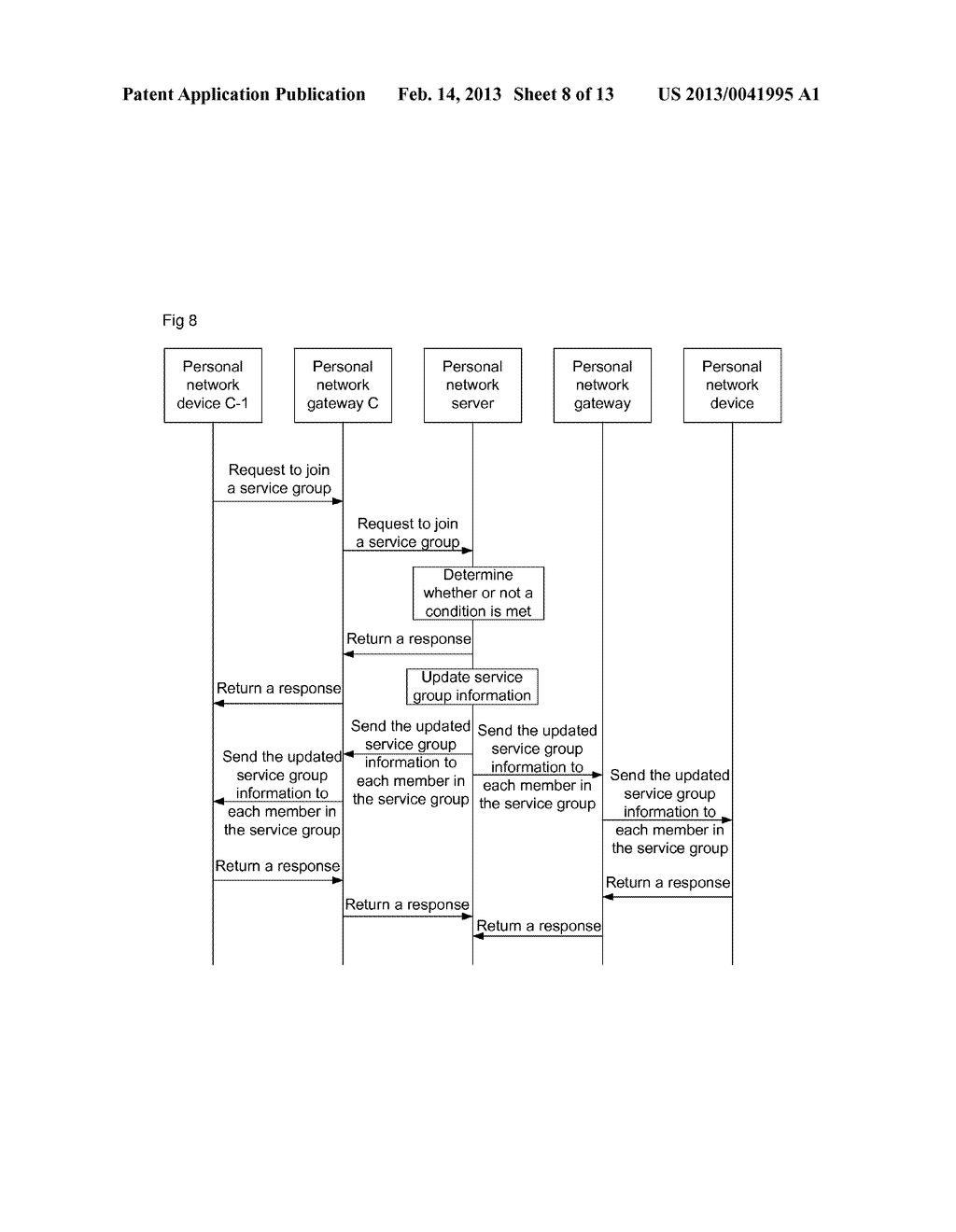 Method and System for Managing Service Group - diagram, schematic, and image 09