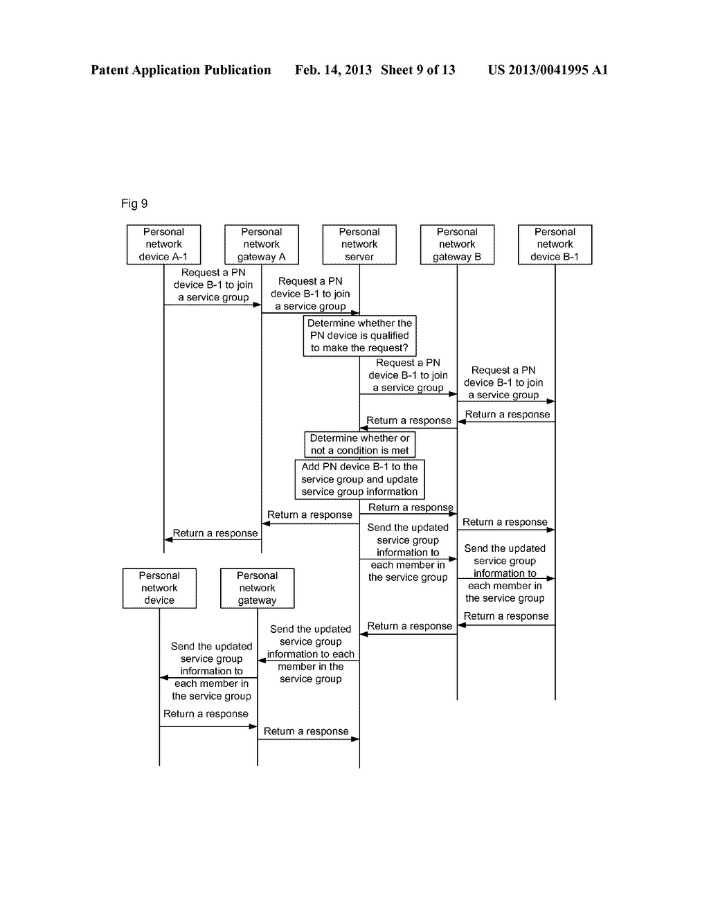 Method and System for Managing Service Group - diagram, schematic, and image 10