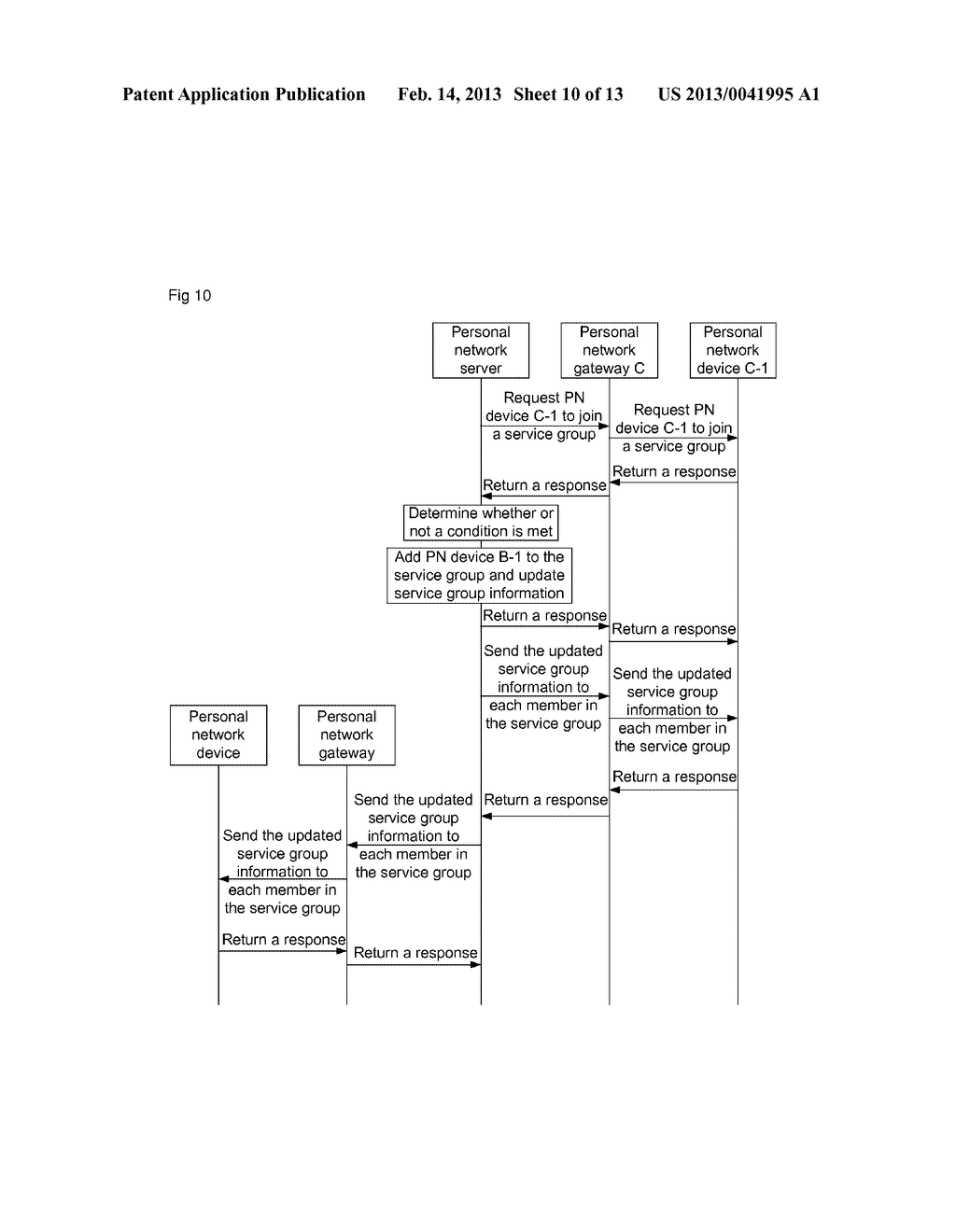 Method and System for Managing Service Group - diagram, schematic, and image 11