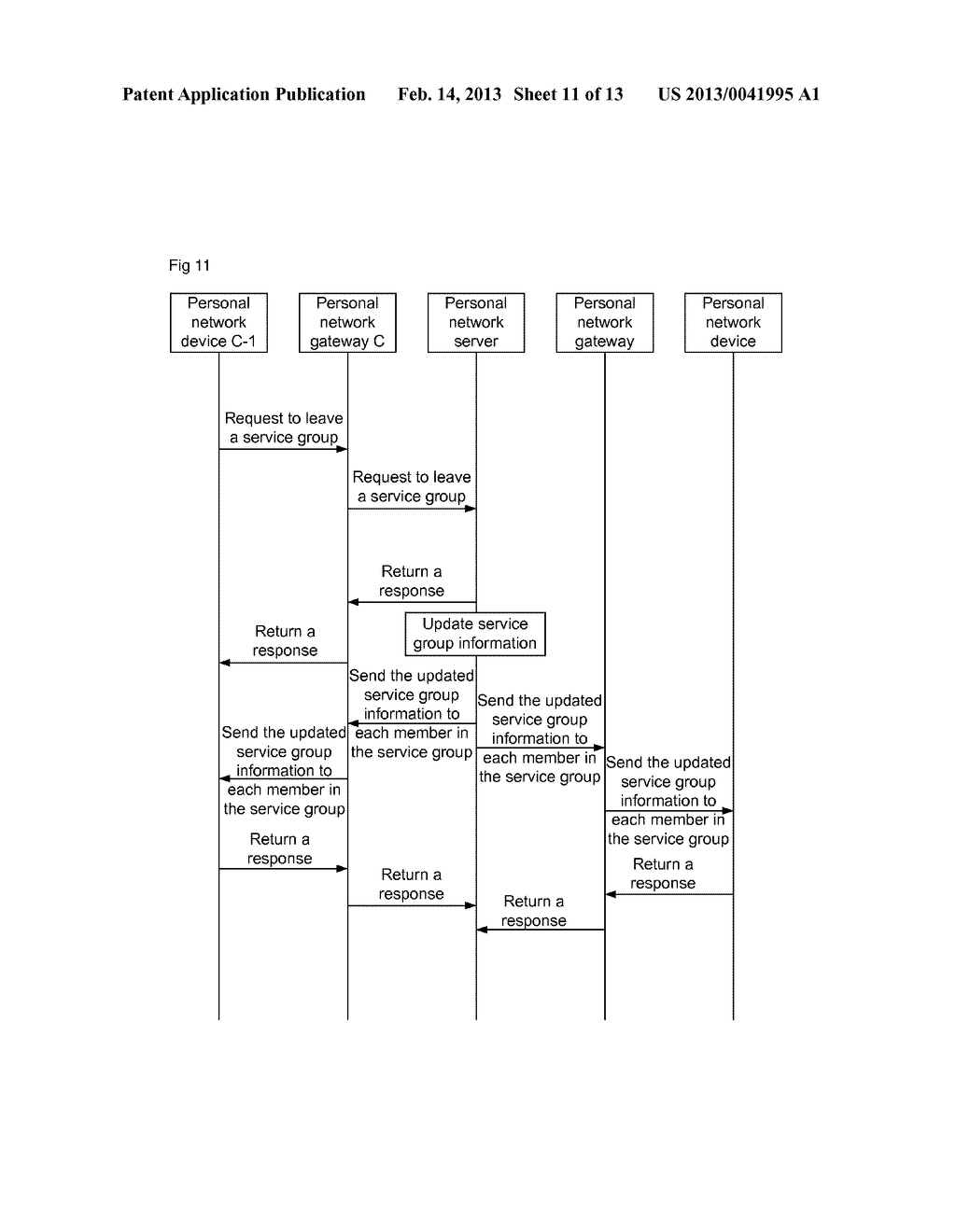 Method and System for Managing Service Group - diagram, schematic, and image 12