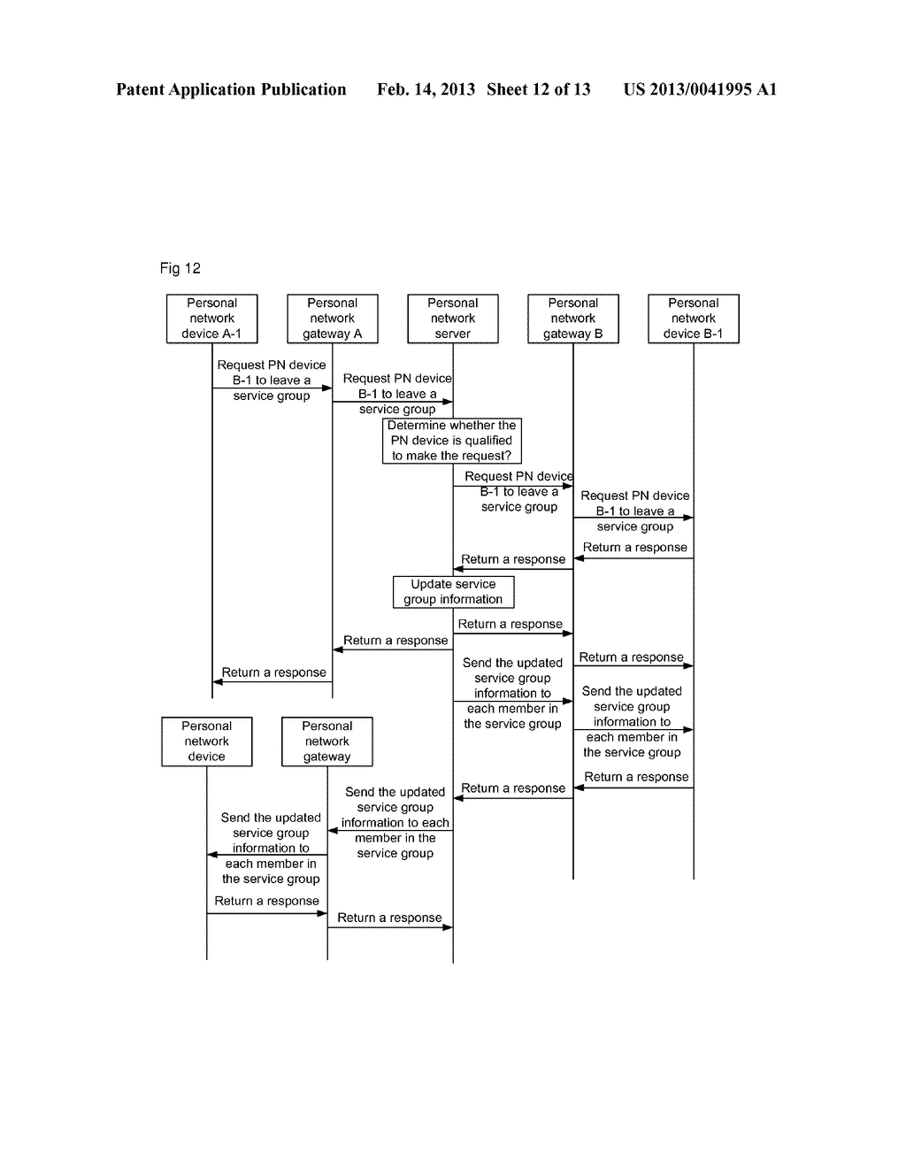 Method and System for Managing Service Group - diagram, schematic, and image 13