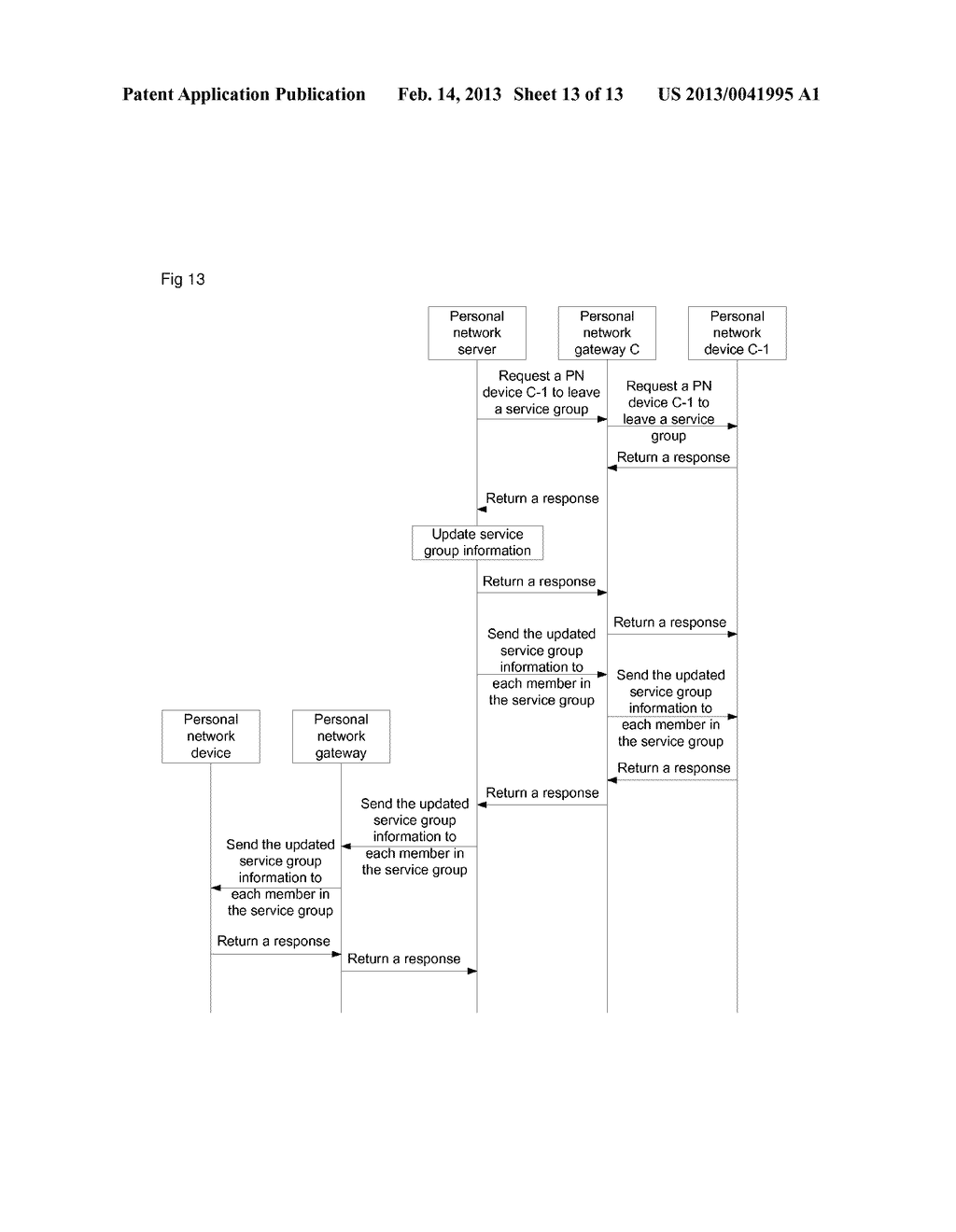 Method and System for Managing Service Group - diagram, schematic, and image 14