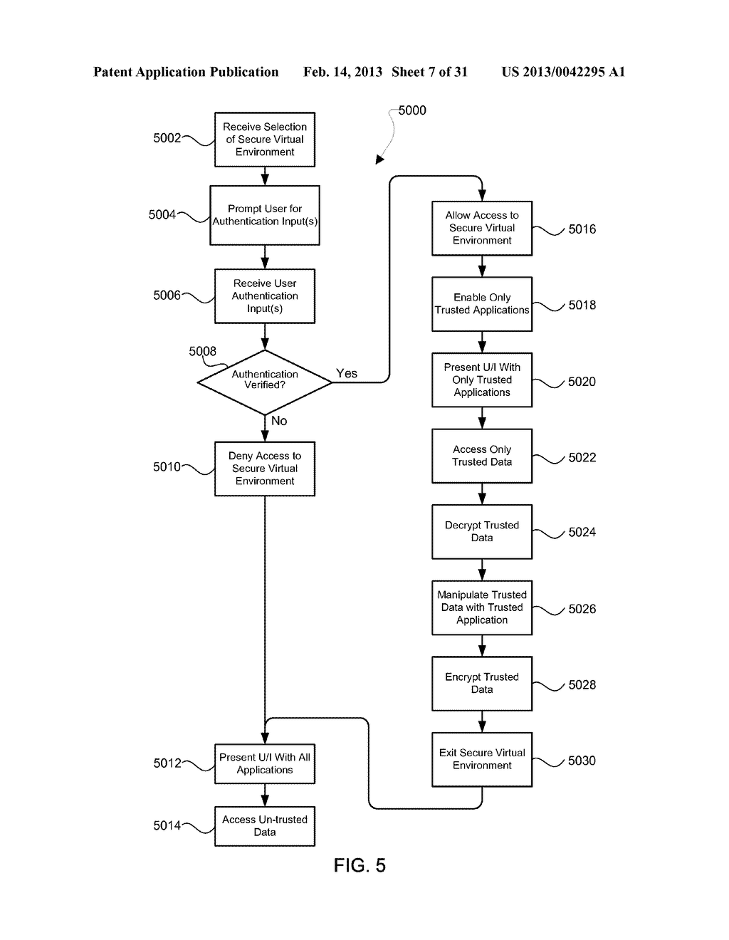 METHOD AND APPARATUS FOR PROVIDING A SECURE VIRTUAL ENVIRONMENT ON A     MOBILE DEVICE - diagram, schematic, and image 08