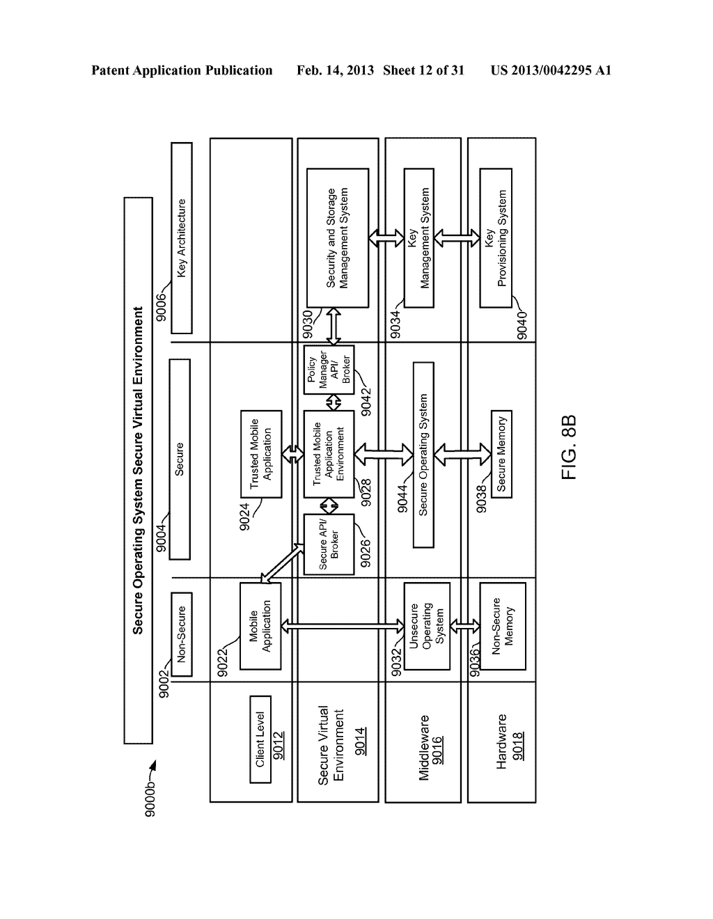 METHOD AND APPARATUS FOR PROVIDING A SECURE VIRTUAL ENVIRONMENT ON A     MOBILE DEVICE - diagram, schematic, and image 13
