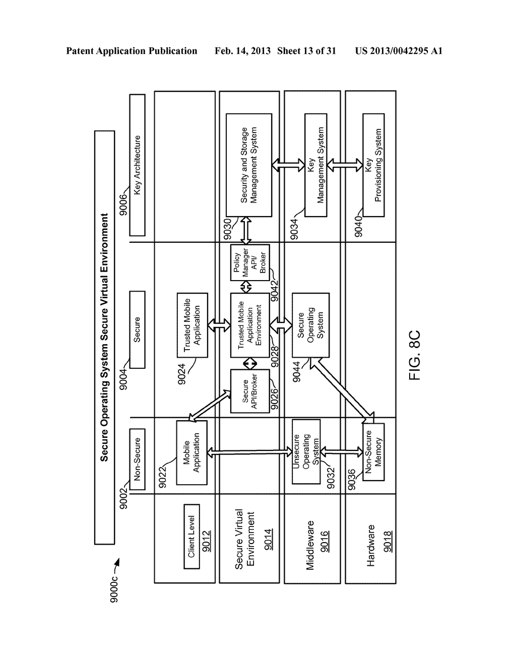 METHOD AND APPARATUS FOR PROVIDING A SECURE VIRTUAL ENVIRONMENT ON A     MOBILE DEVICE - diagram, schematic, and image 14