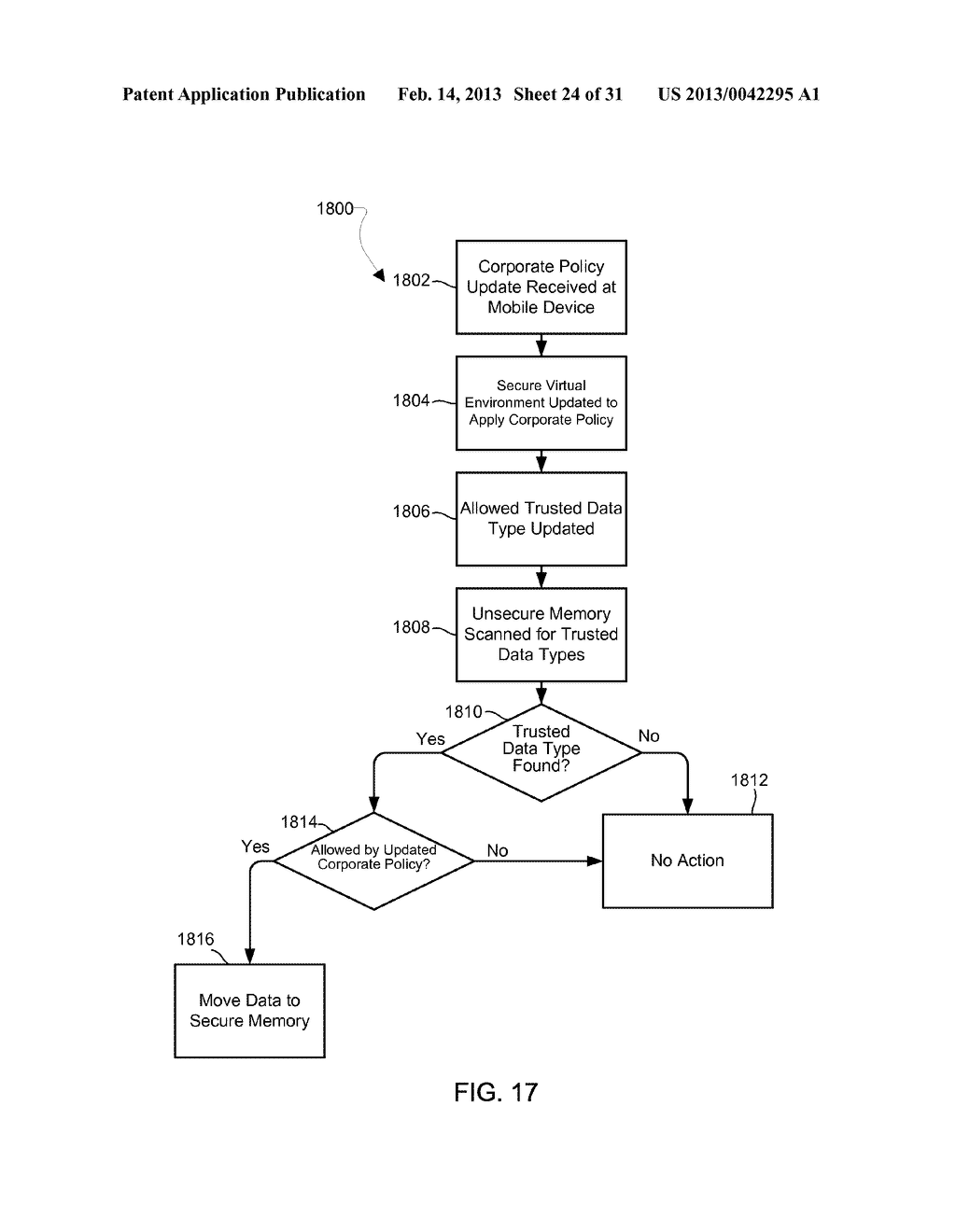 METHOD AND APPARATUS FOR PROVIDING A SECURE VIRTUAL ENVIRONMENT ON A     MOBILE DEVICE - diagram, schematic, and image 25