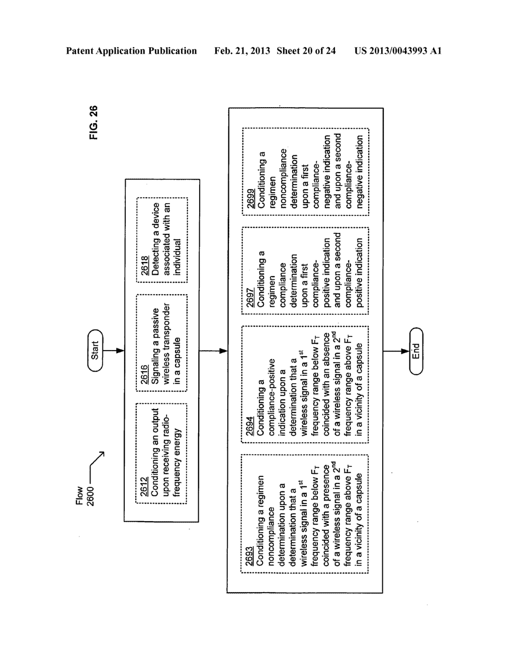 Systematic distillation of status data relating to regimen compliance - diagram, schematic, and image 21