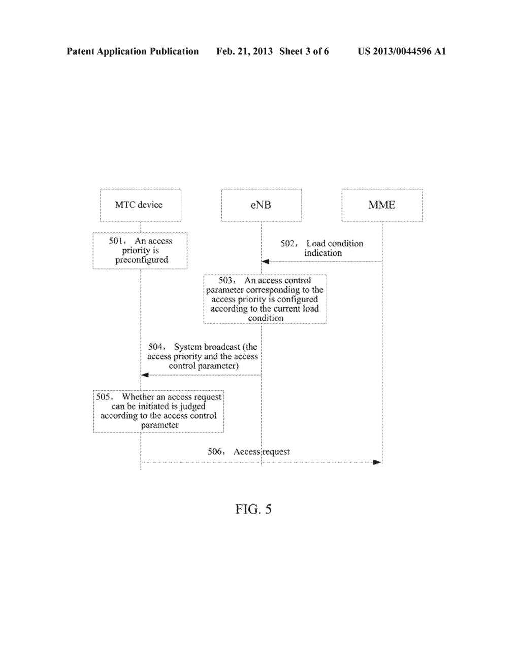 Method and System for Controlling Access of Machine Type Communications     Devices - diagram, schematic, and image 04
