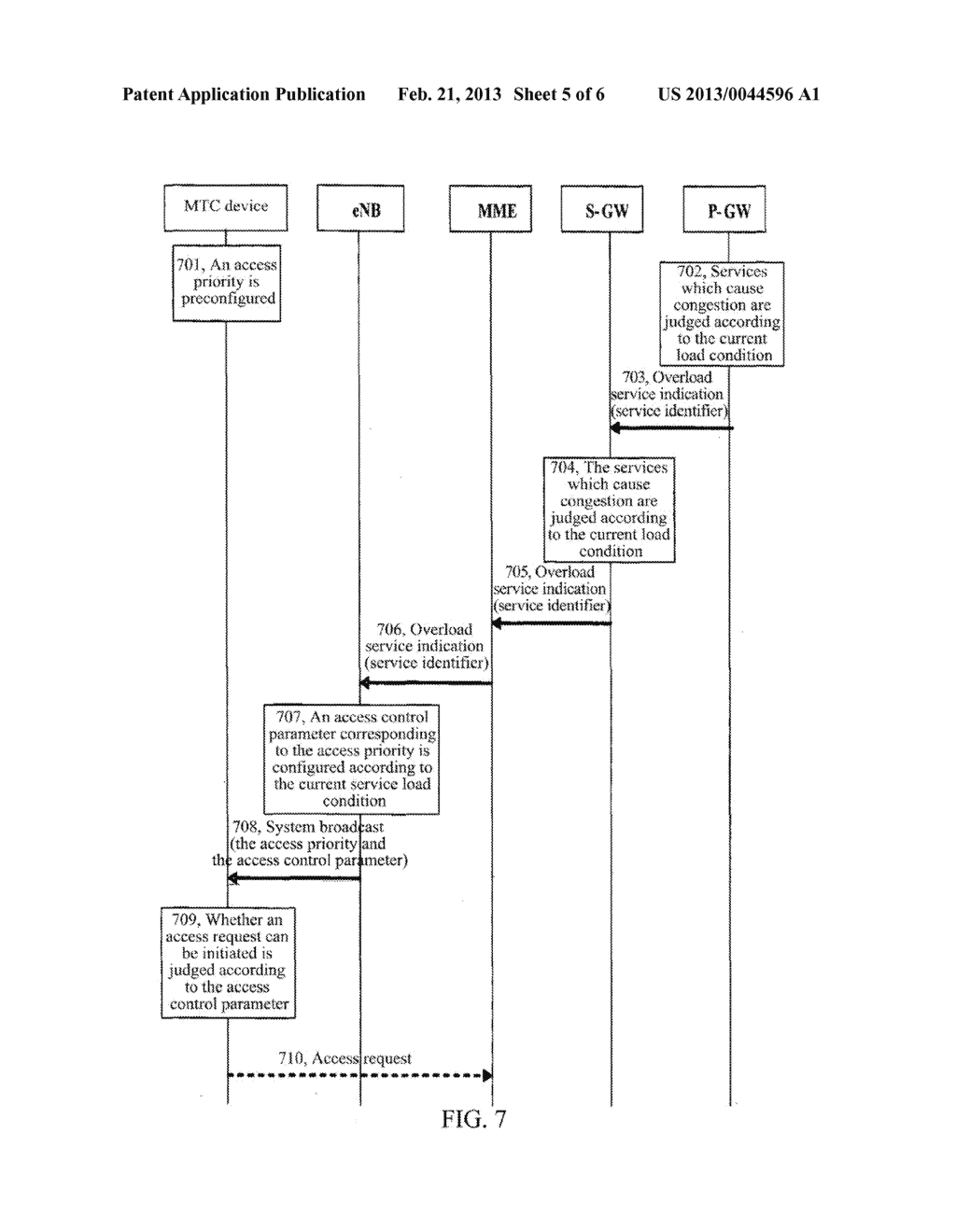 Method and System for Controlling Access of Machine Type Communications     Devices - diagram, schematic, and image 06