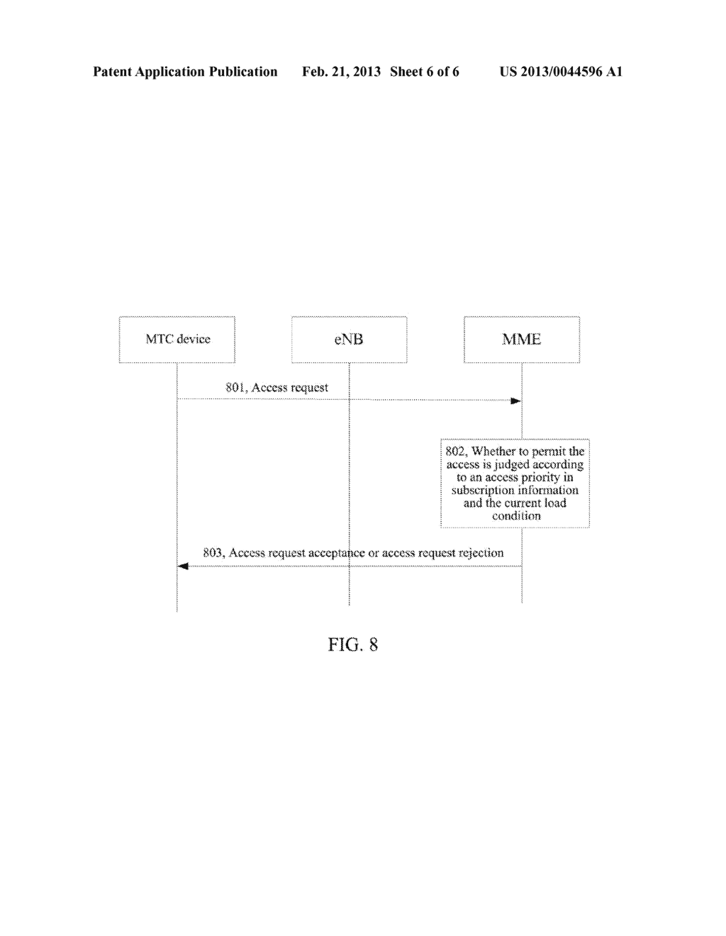 Method and System for Controlling Access of Machine Type Communications     Devices - diagram, schematic, and image 07