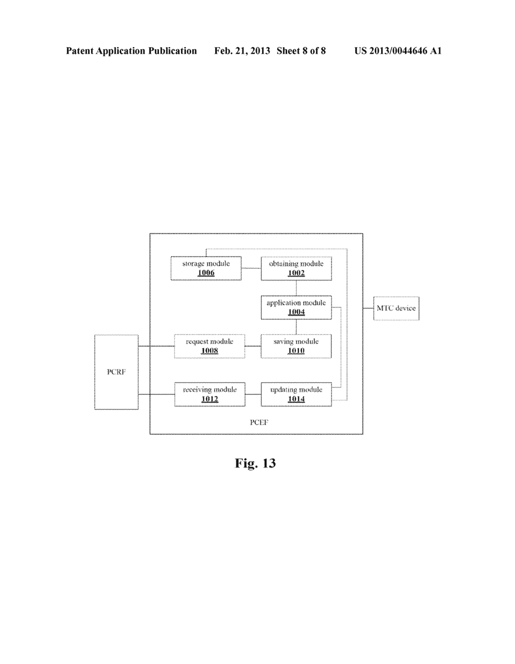 Policy application method for machine type communication, and policy and     charging enforcement function - diagram, schematic, and image 09