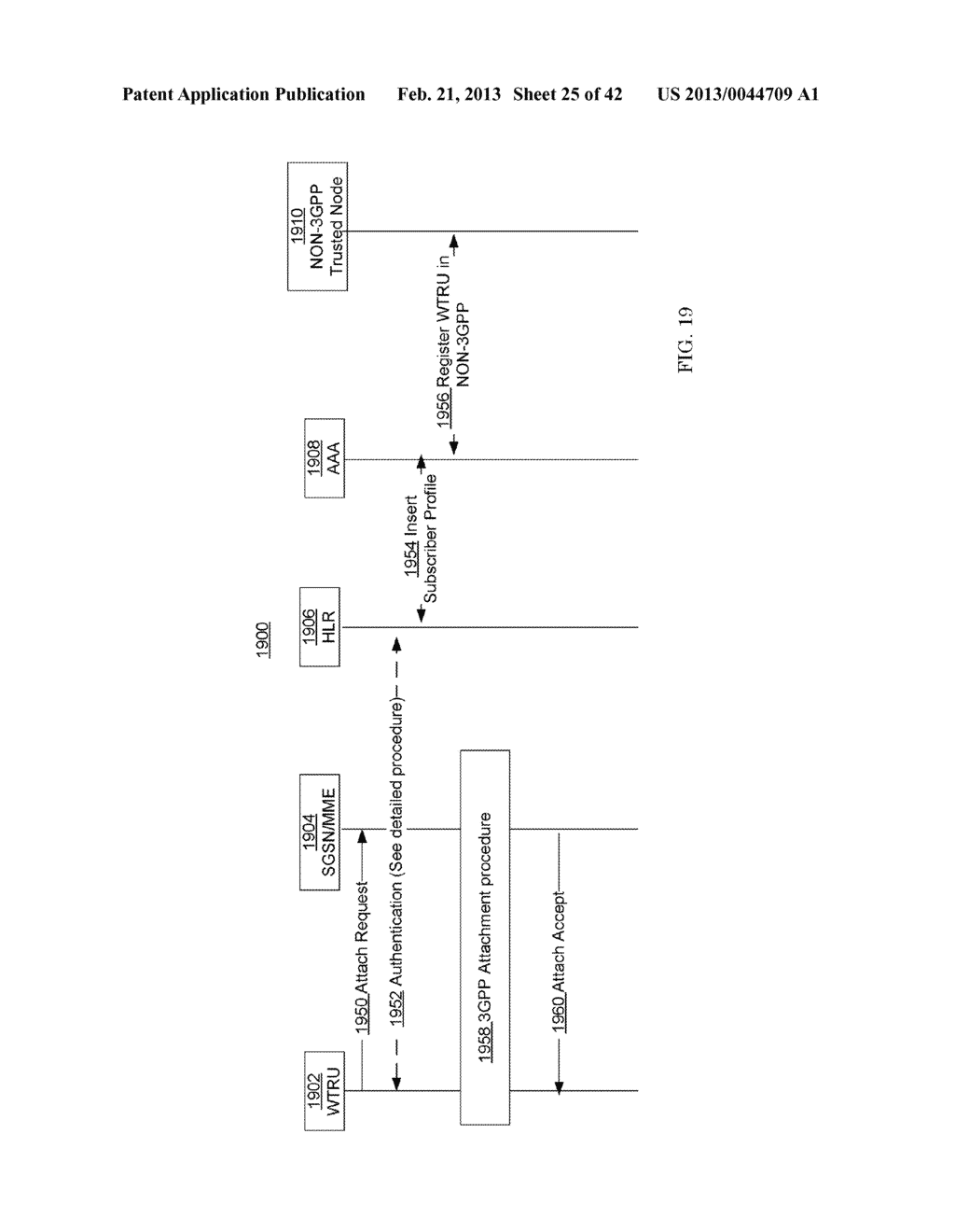 METHOD AND APPARATUS FOR USING NON-ACCESS STRATUM PROCEDURES IN A MOBILE     STATION TO ACCESS RESOURCES OF COMPONENT CARRIERS BELONGING TO DIFFERENT     RADIO ACCESS TECHNOLOGIES - diagram, schematic, and image 26