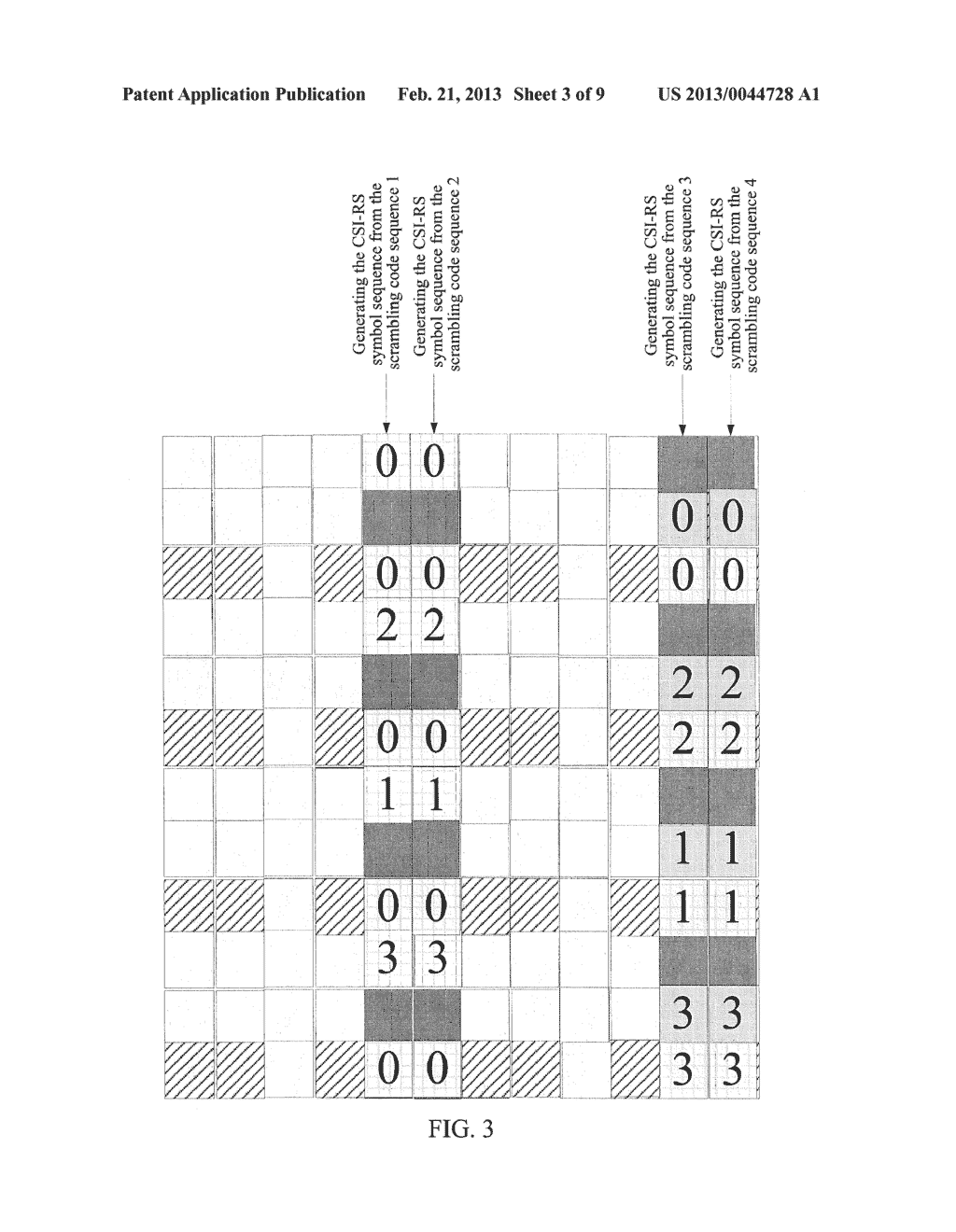 METHOD AND DEVICE FOR GENERATING AND MAPPING CHANNEL STATE INFORMATION     REFERENCE SIGNAL SEQUENCE - diagram, schematic, and image 04