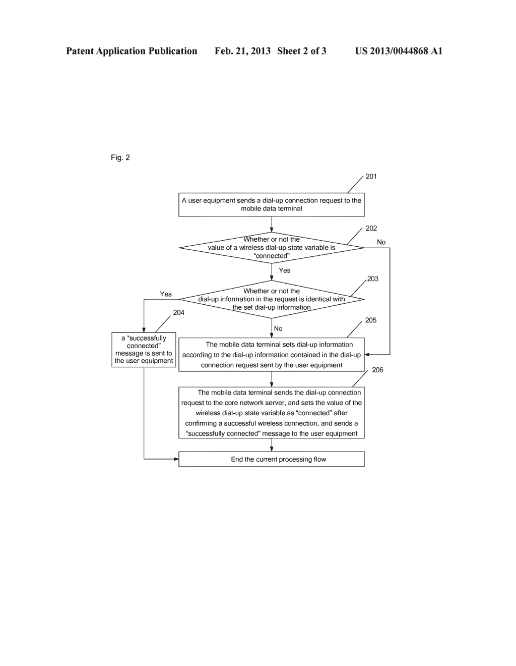Dial-up connection method and device of mobile data terminal - diagram, schematic, and image 03