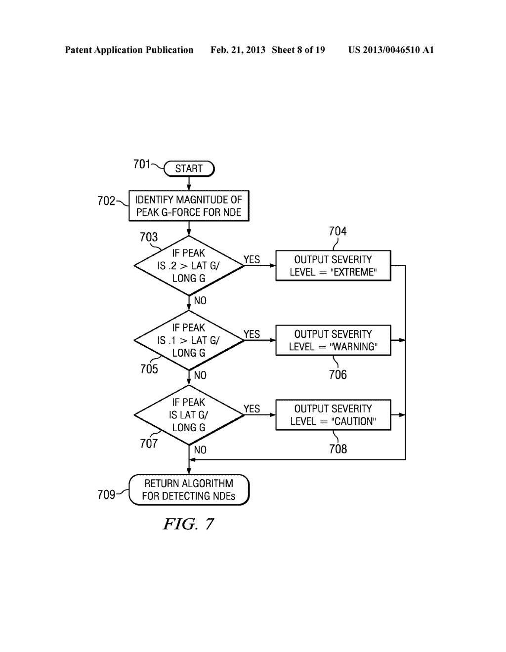 Systems and Methods for Controlling the Collection of Vehicle Use Data     Using a Mobile Device - diagram, schematic, and image 09