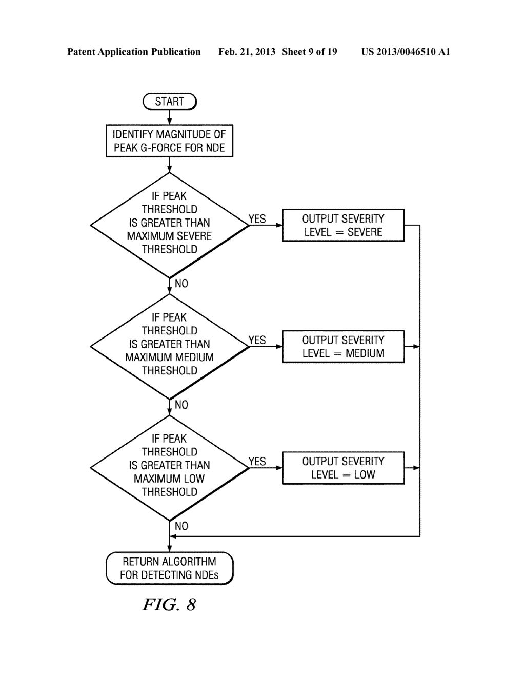Systems and Methods for Controlling the Collection of Vehicle Use Data     Using a Mobile Device - diagram, schematic, and image 10