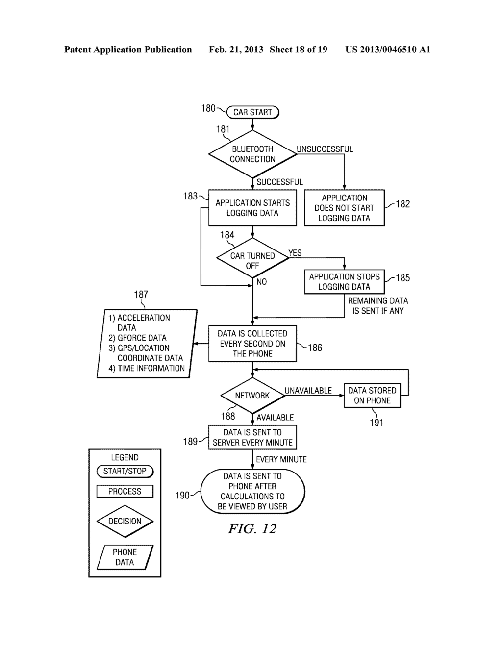 Systems and Methods for Controlling the Collection of Vehicle Use Data     Using a Mobile Device - diagram, schematic, and image 19
