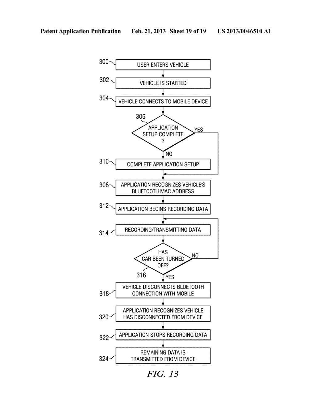 Systems and Methods for Controlling the Collection of Vehicle Use Data     Using a Mobile Device - diagram, schematic, and image 20