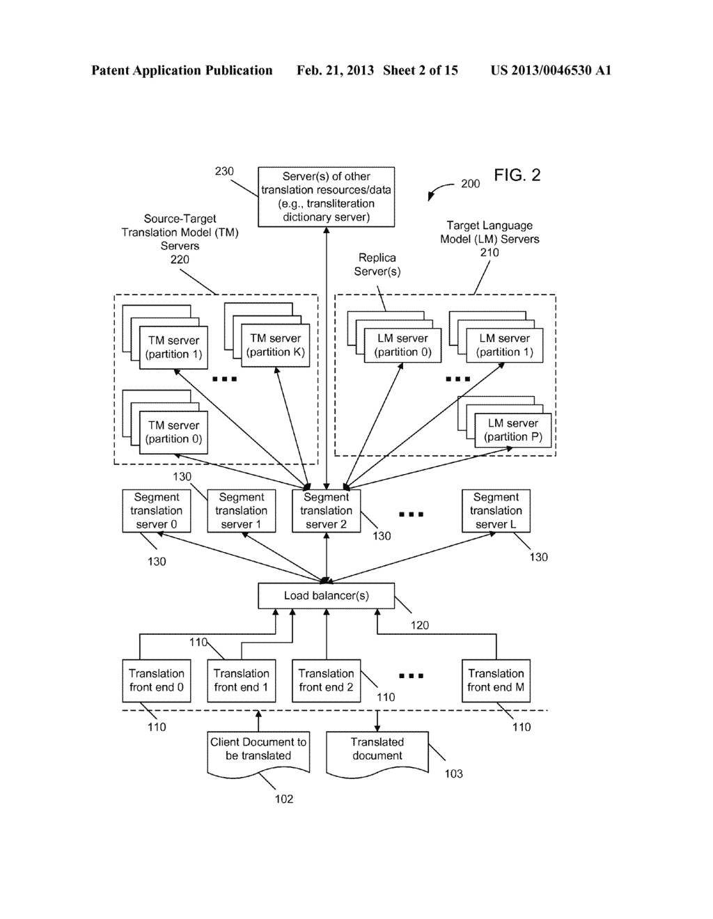 ENCODING AND ADAPTIVE, SCALABLE ACCESSING OF DISTRIBUTED MODELS - diagram, schematic, and image 03