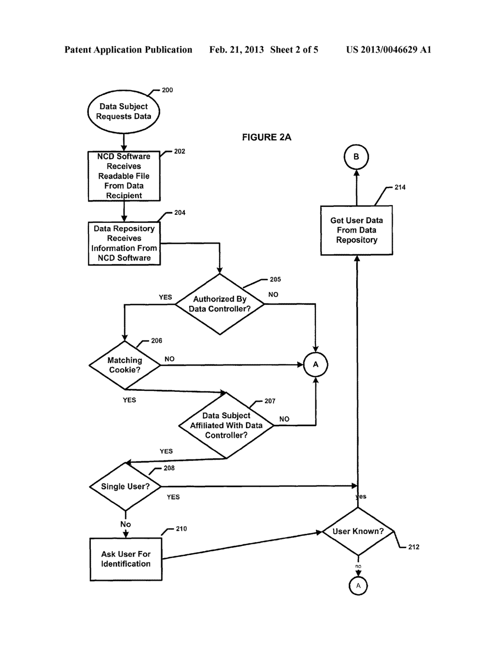 SYSTEM AND METHOD FOR STORAGE AND RETRIEVAL OF INFORMATION SUBJECT TO     AUTHORIZATION BY A DATA CONTROLLER - diagram, schematic, and image 03