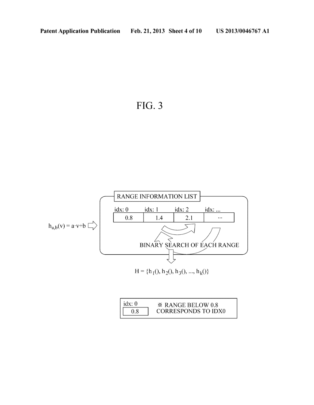 APPARATUS AND METHOD FOR MANAGING BUCKET RANGE OF LOCALITY SENSITIVE HASH - diagram, schematic, and image 05
