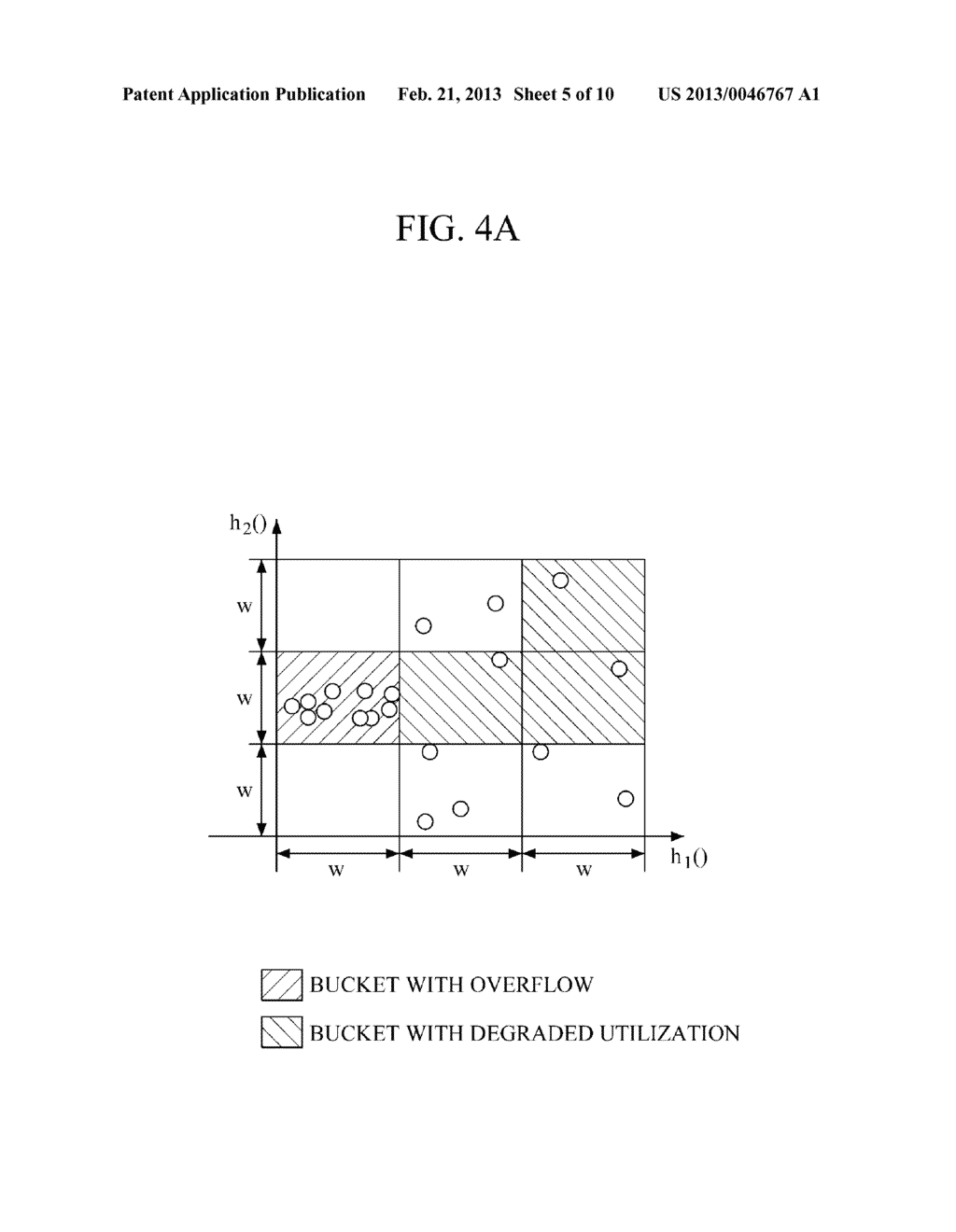 APPARATUS AND METHOD FOR MANAGING BUCKET RANGE OF LOCALITY SENSITIVE HASH - diagram, schematic, and image 06